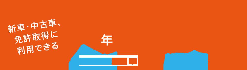 変動金利 年2.28%
